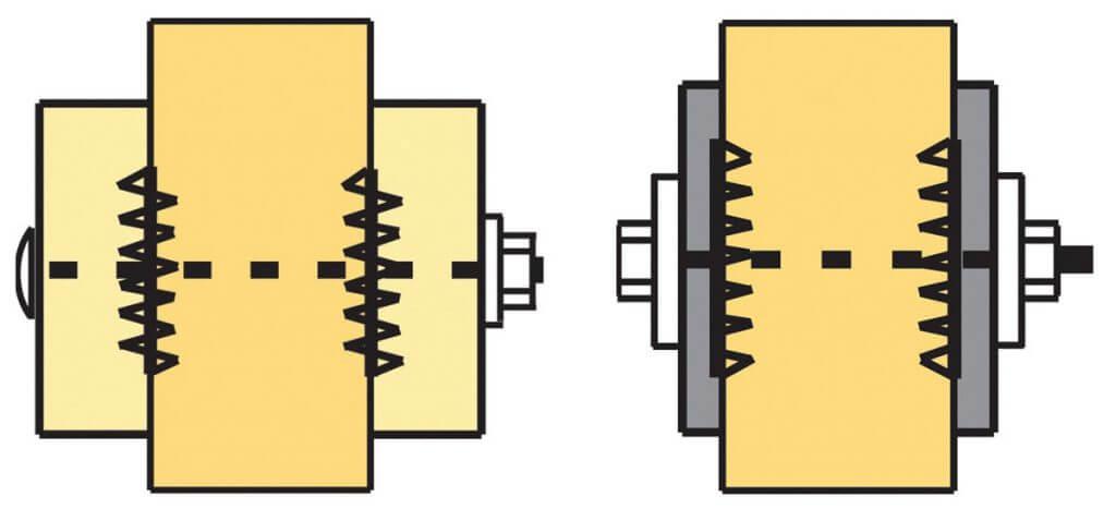 Zdj. 2. Zastosowanie pierścieni kolczastych dwustronnych i jednostronnych.