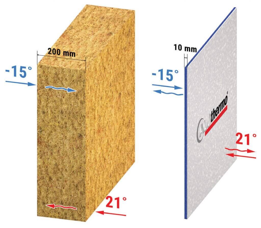 Fot. 2. Efektywność cieplna do 13% bardziej efektywna niż 20 cm wełny minerlanej.