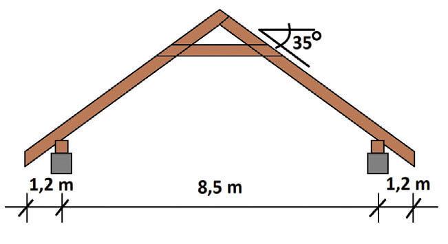 Zdj. 2. Schemat więźby dachowej.