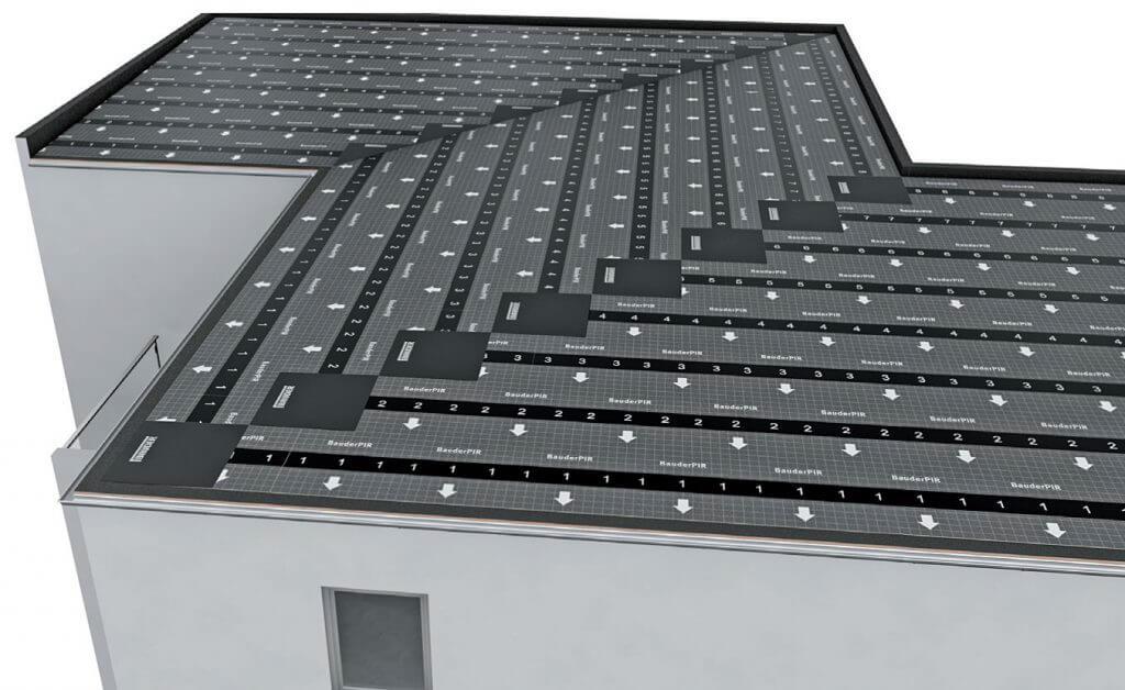 Termoizolacja spadkowa PIR z powłoką aluminiową firmy Bauder