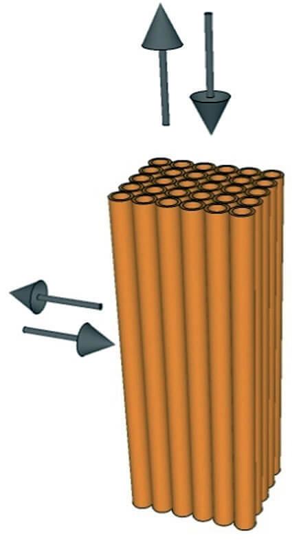 Włóknista struktura drewna oraz kierunki wzdłużne i poprzeczne.