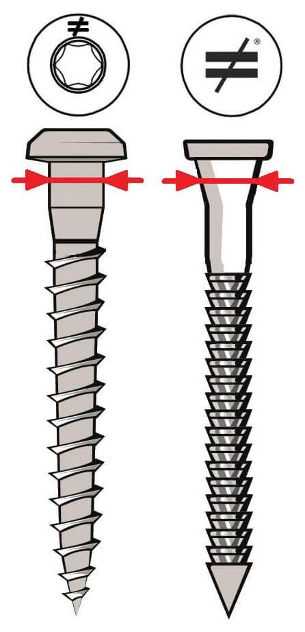 Zdj. 4 Łączniki do złączy ciesielskich z poszerzeniem pod łbem i cechą identyfikującą typ łączników.