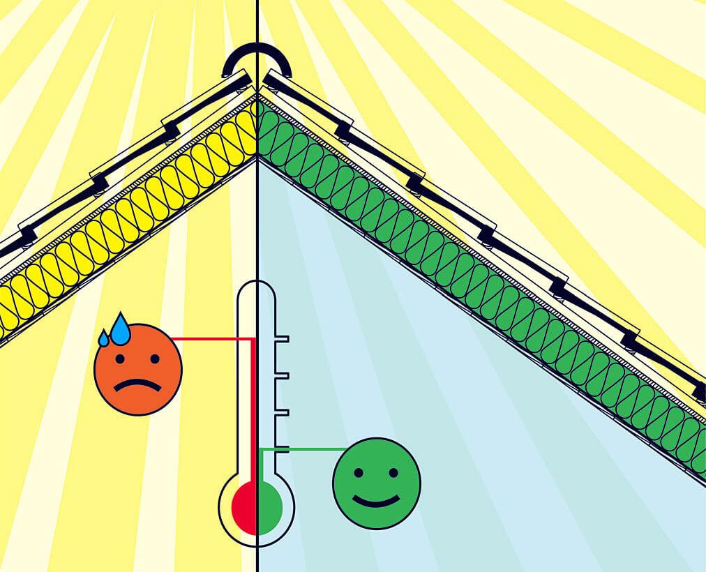 Termoizolacja dachu sposobem na upały