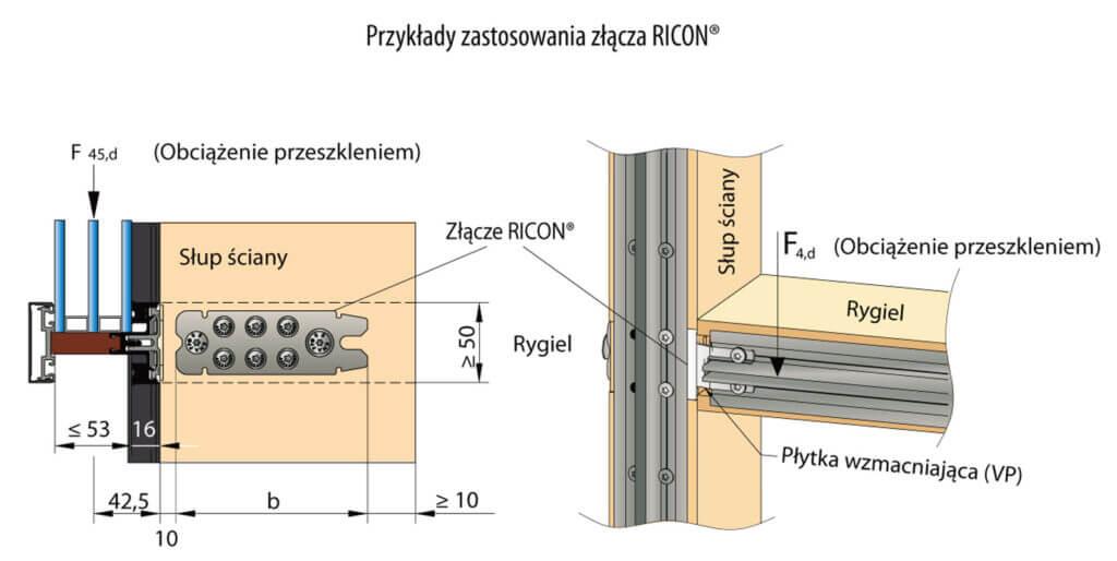 Konstrukcja słupowo-ryglowa: rygle łączone ze słupami za pomocą złączy RICON®.