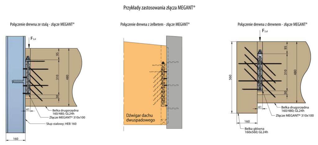 Mocowanie belki drewnianej do słupa stalowego (po lewej), do ściany żelbetowej (w środku) i do słupa drewnianego (po prawej) za pomocą złącza MEGANT®.